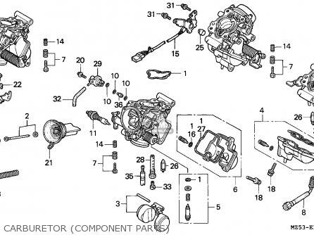 Honda Vf750c Magna 1994 (r) Germany / Kph 50p parts list