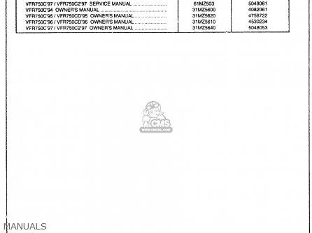 Honda Vf750c Magna 750c 1994 Usa parts list partsmanual