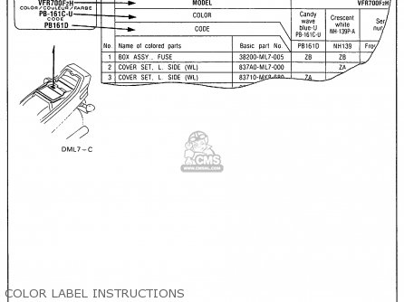 Harley Davidson Engine Identification Numbers. Diagram