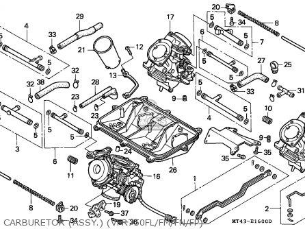 1996 Honda Vfr 750 Wiring Diagram
