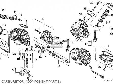 Honda VFR750F 1990 (L) EUROPEAN DIRECT SALES parts lists