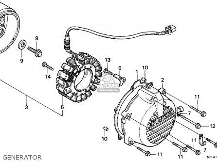 Honda VFR750F 1991 (M) SWITZERLAND parts lists and schematics