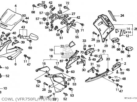 Honda VFR750F 1992 (N) ENGLAND parts lists and schematics