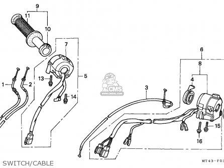 Honda Vfr750f 1992 (n) England parts list partsmanual
