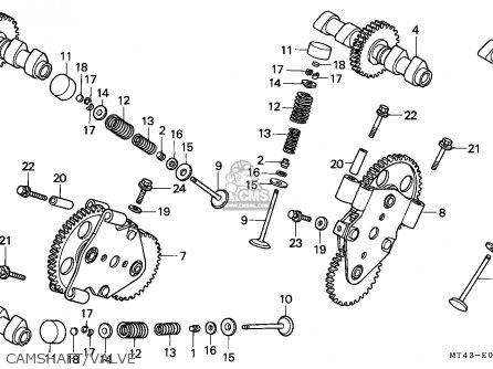 Honda Vfr750f 1993 (p) European Direct Sales parts list