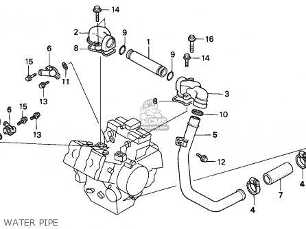 Honda VFR750F 1993 (P) EUROPEAN DIRECT SALES parts lists
