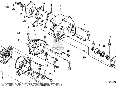 Honda VFR750F 1994 (R) FRANCE parts lists and schematics