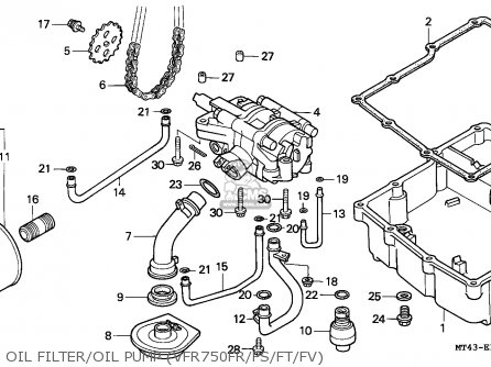 Honda VFR750F 1994 (R) GERMANY parts lists and schematics
