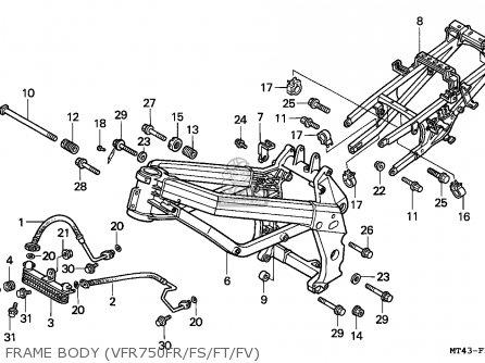 Honda VFR750F 1996 (T) EUROPEAN DIRECT SALES parts lists