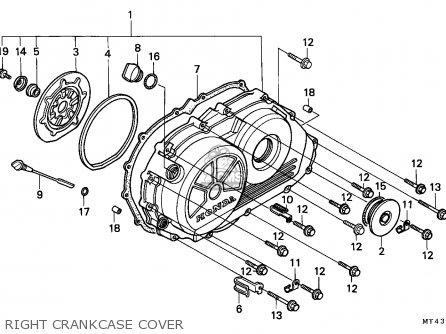 Honda Vfr750f 1996 (t) European Direct Sales parts list
