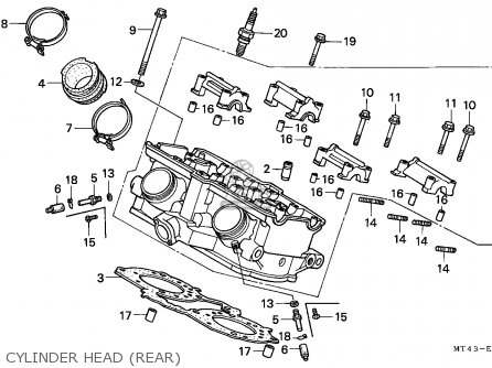 Honda VFR750F 1996 (T) GERMANY parts lists and schematics