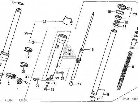 Honda VFR750F 1997 (V) ENGLAND parts lists and schematics