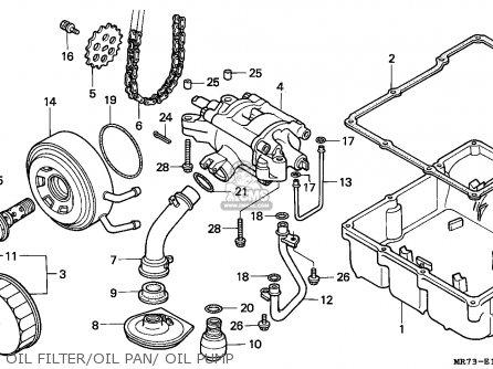 Honda Vfr750r Rc30 1990 England parts list partsmanual