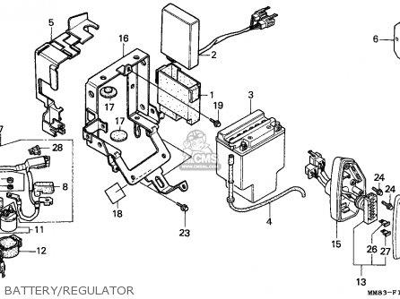 Fuse Box Wiring Diagram 1984 Honda Magna 1100. Honda. Auto