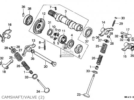 Honda Xbr500s 1988 (j) Germany parts list partsmanual