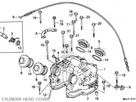 Manual Transmission Clutch Pedal Diagram Clutch Safety
