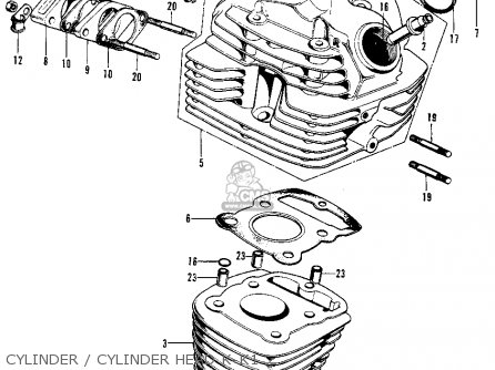 Honda XL100 K0 1974 USA parts lists and schematics