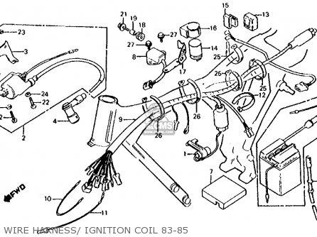 Honda Xl100s 1984 (e) Usa parts list partsmanual partsfiche