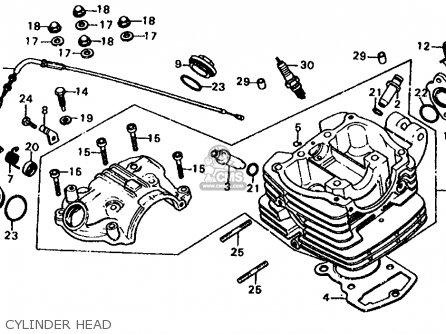 Honda Xl185s 1980 (a) Usa parts list partsmanual partsfiche