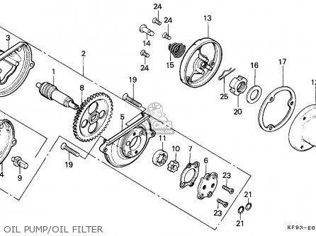 Honda Xl185s 1989 (k) Australia parts list partsmanual