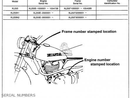 Honda Xl250 Motosport K1 1974 Usa parts list partsmanual