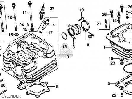 Honda XL250S 1981 (B) USA parts lists and schematics