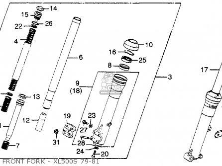 Honda XL500S 1980 (A) USA parts lists and schematics