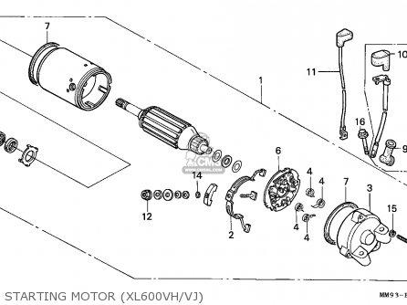 Honda XL600V TRANSALP 1987 (H) ITALY parts lists and