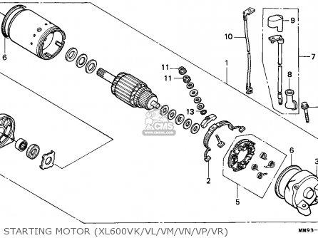 Honda XL600V TRANSALP 1993 (P) GERMANY parts lists and