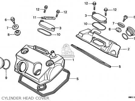 Honda XL600V TRANSALP 1994 (R) GERMANY parts lists and