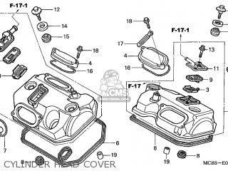 Honda Xl650v Transalp 2006 (6) England / Type 5 parts list