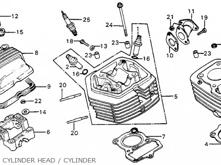 Honda Xl75 1977 Usa parts list partsmanual partsfiche