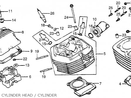 Honda Xr100 1981 Usa parts list partsmanual partsfiche