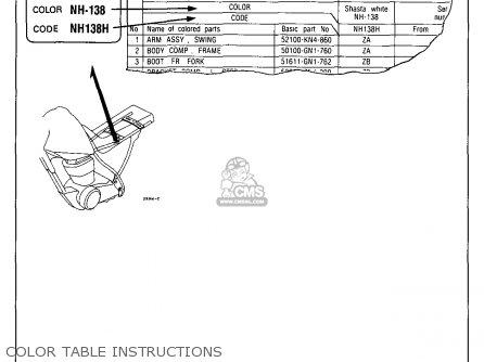 Honda XR100R 1986 (G) USA parts lists and schematics