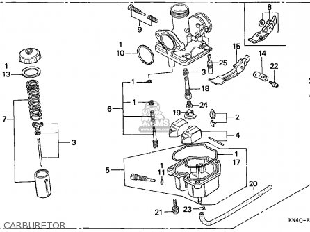 Honda XR100R 1994 (R) CANADA REF parts lists and schematics