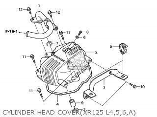 Honda XR125L 2004 (4) EUROPEAN DIRECT SALES parts lists