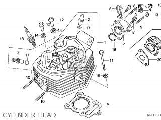 Honda XR125L 2006 (6) EUROPEAN DIRECT SALES parts lists