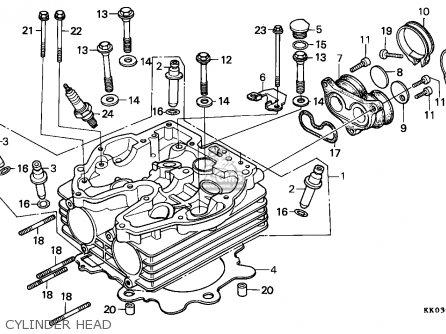 Honda Xr200r 1984 Australia parts list partsmanual partsfiche
