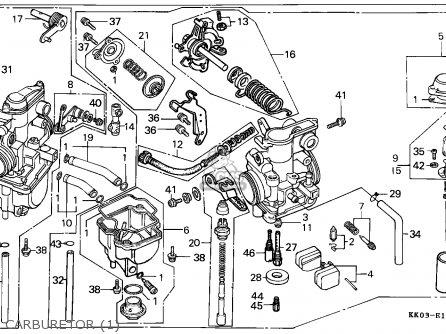 Honda Xr200r 1984 (e) Canada / Cmf parts list partsmanual