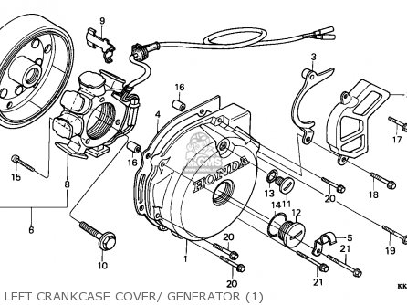 Honda XR200R 1984 (E) CANADA / CMF parts lists and schematics