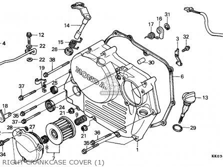 Honda Xr200r 1984 South Africa parts list partsmanual