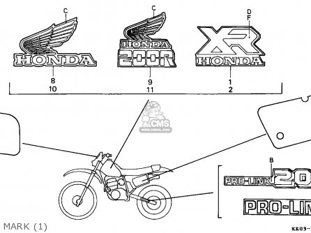 Honda Xr200r 1985 (f) South Africa parts list partsmanual