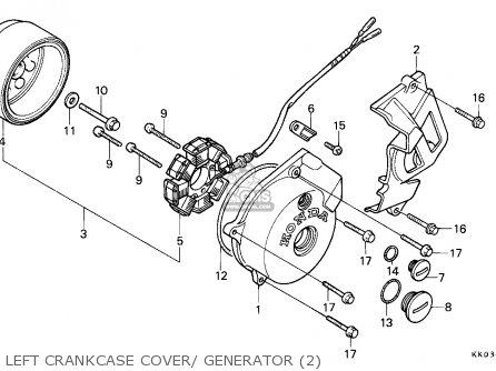 Honda Xr200r 1986 Australia parts list partsmanual partsfiche