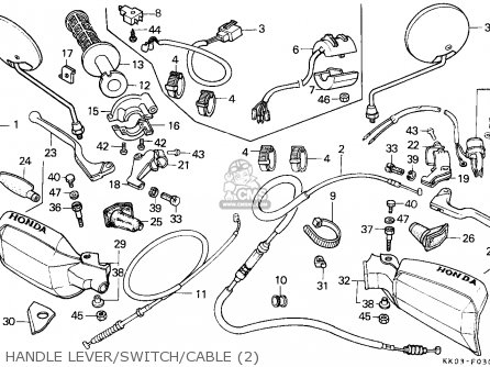 Honda XR200R 1986 (G) AUSTRALIA parts lists and schematics