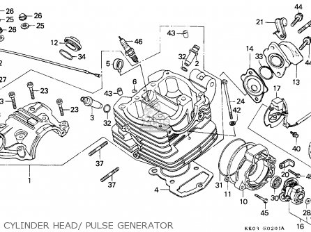 Honda XR200R 1987 (H) CANADA / CMF parts lists and schematics