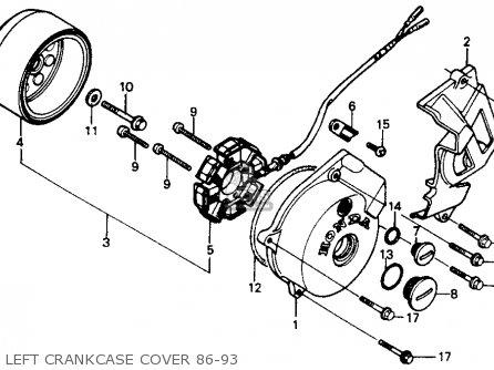 Honda XR200R 1988 (J) USA parts lists and schematics