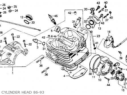 Honda Xr200r 1991 Usa parts list partsmanual partsfiche