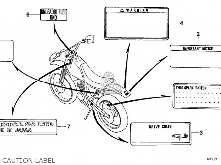 Honda XR200R 1993 (P) AUSTRALIA parts lists and schematics