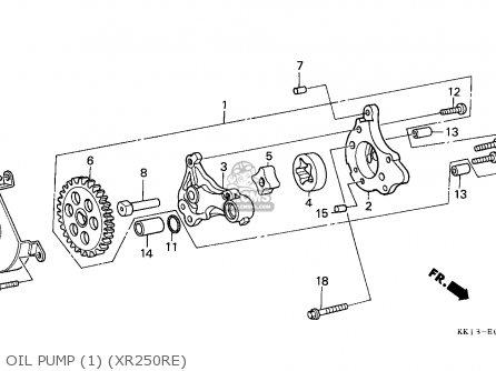 Honda XR250R 1984 (E) CANADA parts lists and schematics