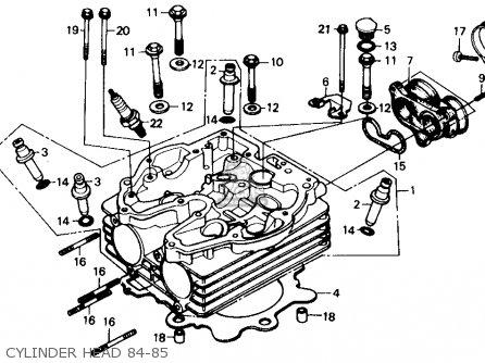 Honda Xr250r 1984 Usa parts lists